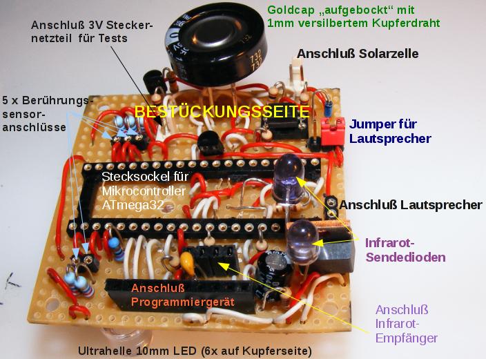 Übersicht zur Mikrocontrollerplatine noch ohne eingesetzten Mikrocontroller.