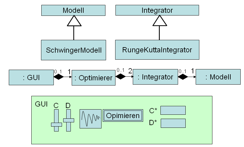 Simulationsumgebung