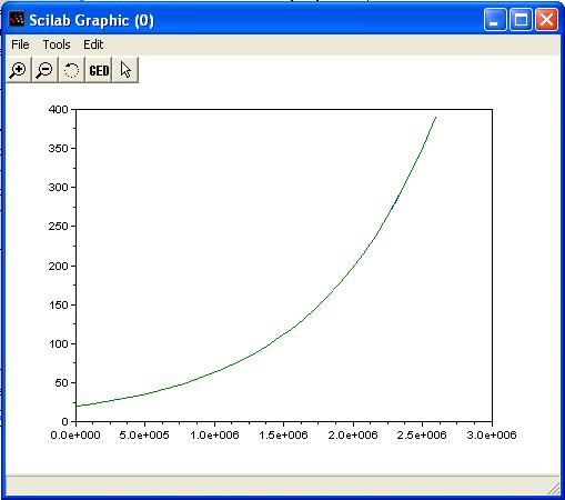 Übereinander liegende analytische und numerische Ergebniskurve.