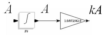 Integrator und Verstärker