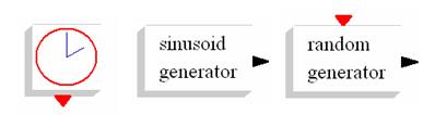 Scicos Elemente