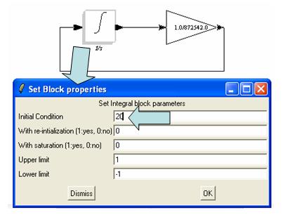 Integrator initialisieren