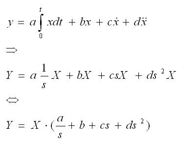 Laplace-Transformation einer Differential/Integtralgleichung