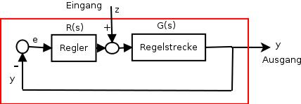 Analyse des Störverhaltens.