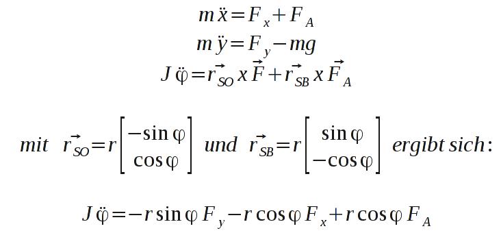 Newton-Euler-Gleichungen zum Hängependel.
