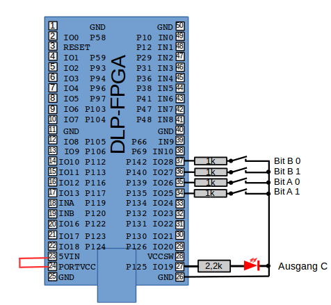 Äußere Beschaltung des DLP-FPGA-Boards.