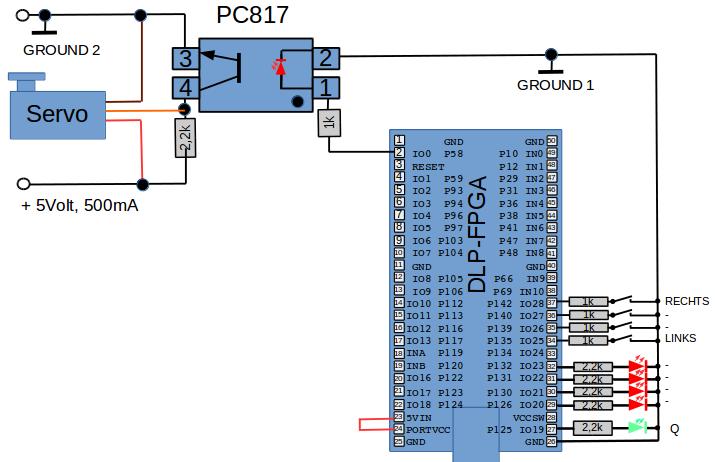 Aufbau der FPGA-Servoschaltung.