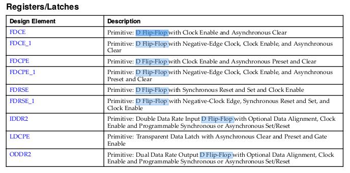 Übersicht der D-FlipFlop-Varianten aus dem Datenblatt