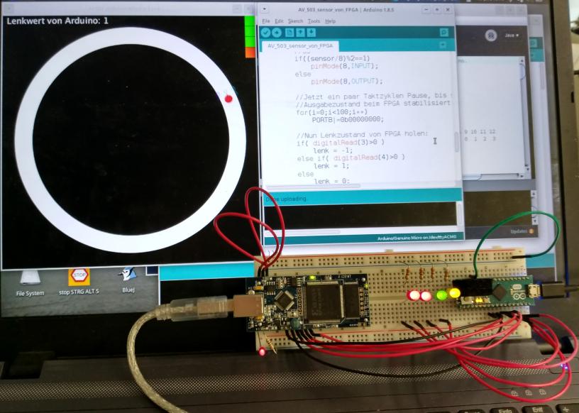 Lenksignale vom FPGA.