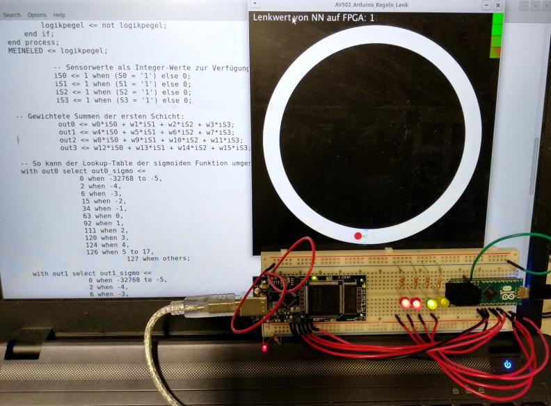 Neuronales Netz auf FPGA steuert (sehr simple) Fahrzeugsimulation auf PC.