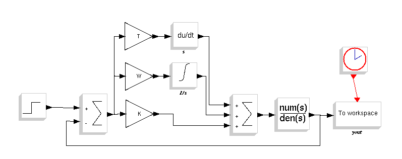 heizregler001.cos - Scicos-Modell des Regelsystems