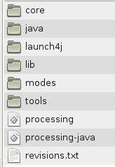 Ordnerstruktur der Processing-Installation.