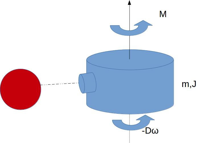 Rotatorisch angetriebenes Kamerasystem.