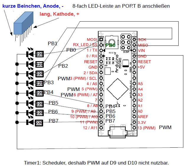 Anschlußplan der LED-Leiste.