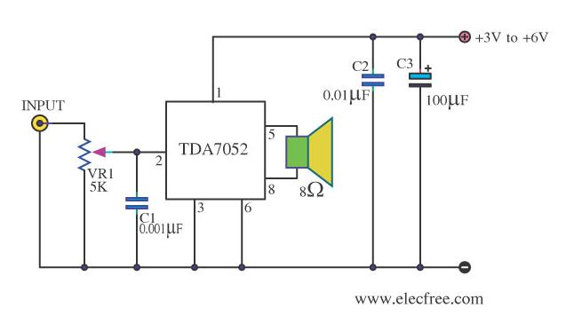 Audioverstärkung mit TDA7052