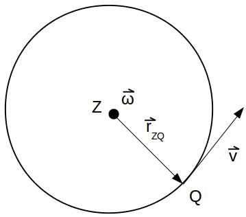 Zusammenhang zwischen der aktuellen Geschwindigkeit in einem Punkt und der Winkelgeschwindigkeit.