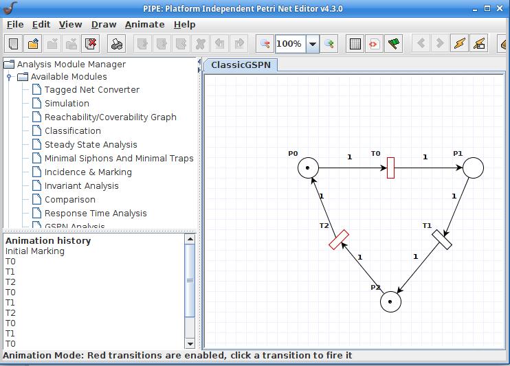 Beispiel-Petrinetz umgesetzt mit PIPE V4.3.0