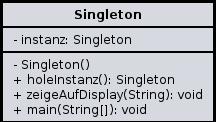 UML-Klassendiagramm der nachfolgenden Implementierung des Singleton-Entwurfsmusters.