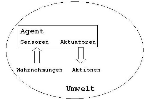 REFLEX-AGENT