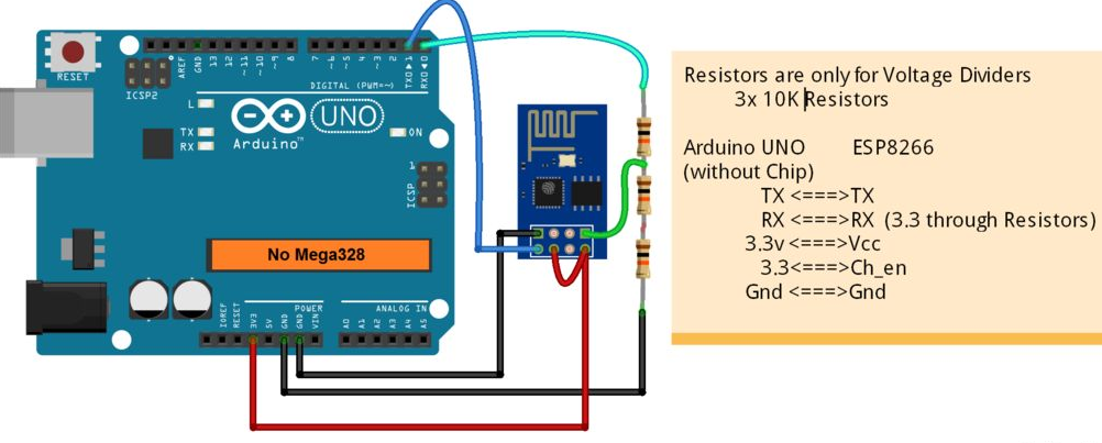 http://www.instructables.com/id/noobs-guide-to-ESP8266-with-Arduino-Mega-2560-or-U/