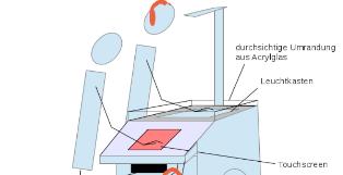 Skizze zum Entwurf der Komponierstation KIBA
