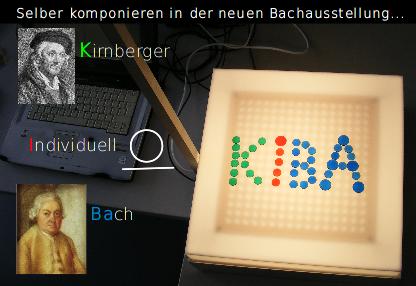 KIBA steht für K-irnberger | I-ndividuell | BA-ch.