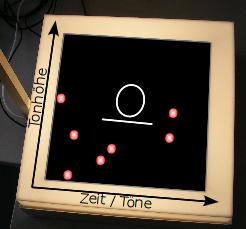 Komposition von Minimalmusic auf dem Leuchttisch.